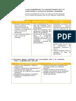 relación evaluación formativa y planificación.docx