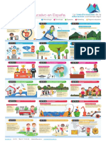 Infografia Retos Para El Cambio Educativo en Espana