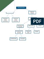 PSICO API 1