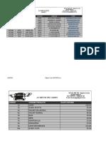 Taller Tablas dinámicas y macros en Microsoft Excel .xls