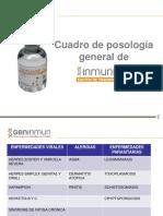 posologia (cuadro).pdf