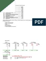 Ejemplos_dados_en_clase_de_Cuentas_Nacionales_y_MIP.docx