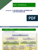 Unidad 1 .pdf