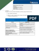 08.1 Actividad DistribuciónBiciDron