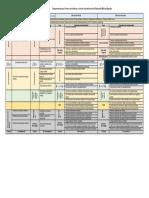 competenciasporreascurricularesyniveleseducativosdelaeducacinbsicaregular2017-170211231415