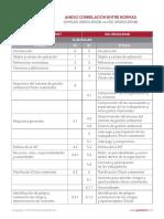 Comparativa de ISO45001 VS OHSAS