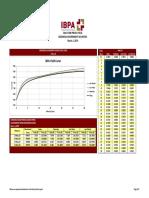 20190301 IBPA Pricing Public