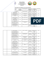 Intervention Plan Diagnostic Plan Grade 10