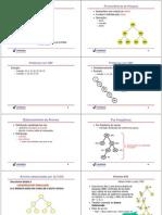 10-arvores-avl_4slides