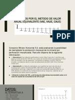 EJERCICIOS-POR-EL-METODO-DE-VALOR-ANUAL-EQUIVALENTE.pptx