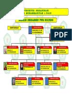 Struktur Organisasi SMK muhipa 1920