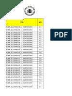 Jadwal Sp Semester Genap 20182019 Update Per Tgl 20 Juli 2019