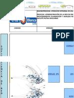 Instrumento Recoleccion Informacion Capacidad Instalada Ips