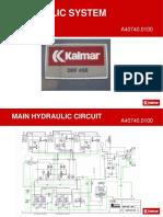 DRF Hydraulic Scale DRF450