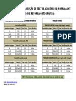 Tabela de Preços Monografia, Artigo e Dissertação