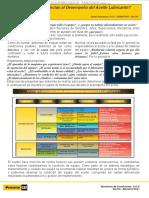 Material Factores Afectan Desempeno Aceite Lubricante Contaminacion Operacion Combustible Agua Refrigerante Temperatura