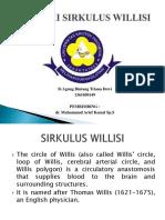 NEUROANATOMI-SIRKULUS-WILLISI