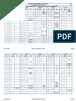 Academic Schedule 3, 5, 7 (Odd Sem 2019-20)