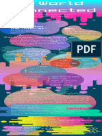 a world connected  an internet info-graphic by kabir maindarkar