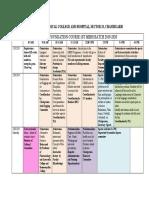 Foundation Course MBBS.pdf