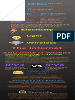 the internet infographic