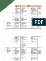 Silabus Administrasi Sistem Jaringan Kelas 12