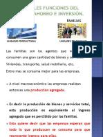 Principales Funciones Para Derecho.