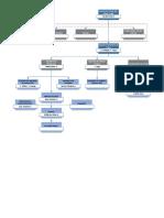 405603433-Organigrama-Obra-docx.docx