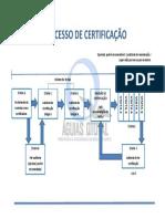 Certificação.pdf