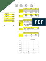 PCP I-IIS.xlsx