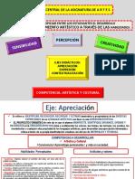 EJES DIDÁCTICOS DE LAS ARTES.pptx