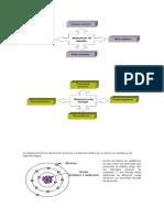 Guía de quimica