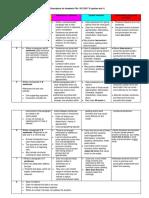 Writing descriptors for AF1 (opinion paragraph 1).docx