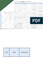 Indicadores de Brecha Sector Ambiente 2020 2022PMI