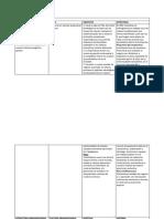 BDO COLOMBIA Procesos Administrativos