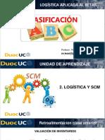 Clase 13 - Clasificación ABC de Inventarios