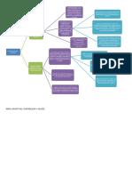 329888510-Mapa-Conceptual-Confiabilidad-y-Validez.docx