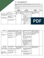 1st Grading- Learning Plan
