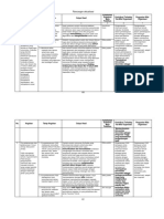 03 Contoh Tabel Rancangan Aktualisasi Latsar Cpns 2018