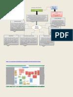 Mapa Conceptual Entrevista