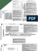 Mapa Conceitual de Diagnostico Periodontal