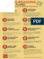 10-reasons-to-fund-peer-recovery-support-services.pdf