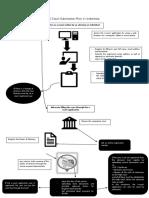 E Court Process