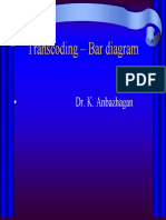 Transcoding - bar diagram