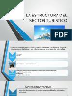 LA ESTRUCTURA DEL SECTOR TURISTICO.pptx