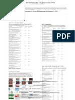 Pingpdf.com Echo b2 Methode de Francais PDF Minikeywordcom