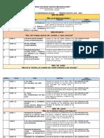 2019 CRONOGRAMA CIVICO (1).docx