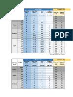 Intensity-Effort-Table.xlsx