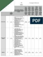 PEC EDUCACIÓN PDF.pdf