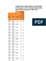 02. Senior Data Entry Operator Key Punch Operator (BPS-12)